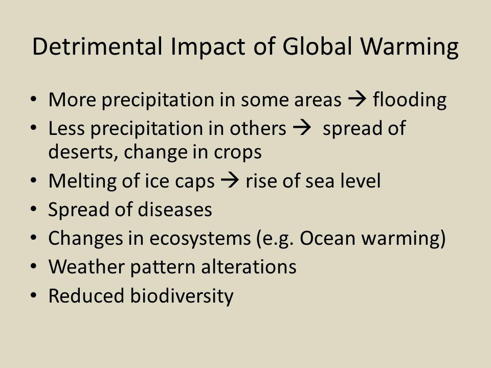 Detrimental Impact of Global Warming