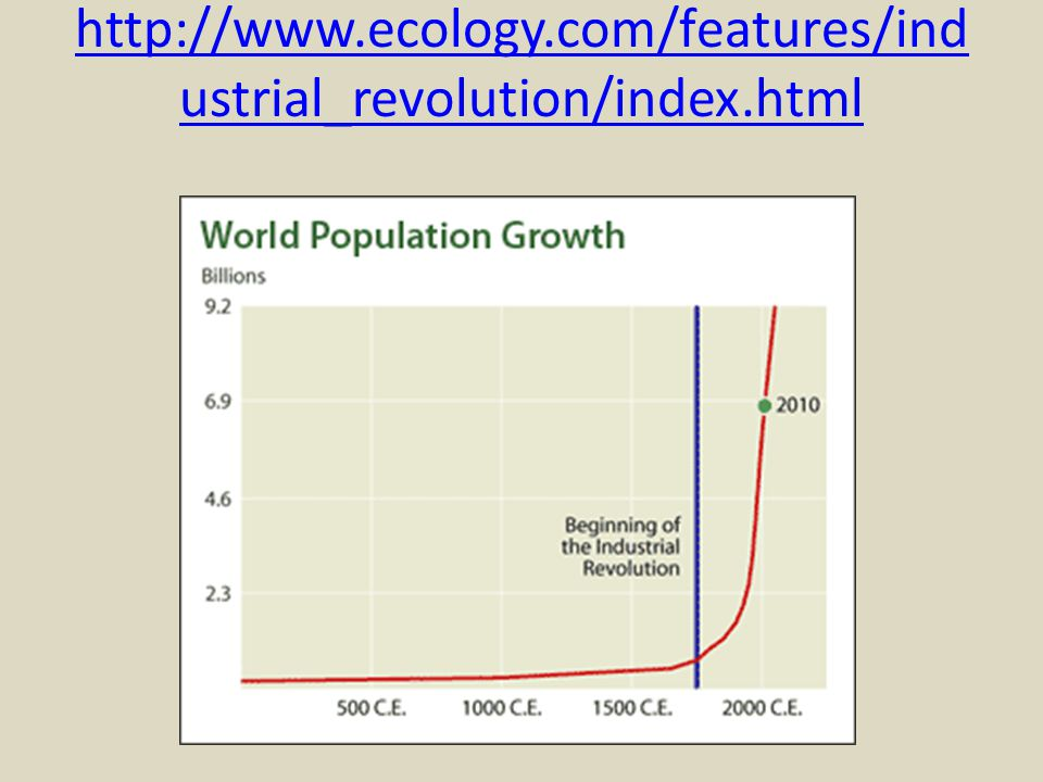 http://www.ecology.com/features/industrial_revolution/index.html