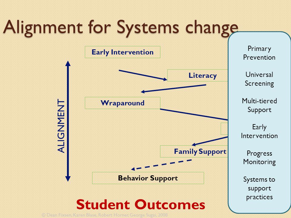 Alignment for Systems change