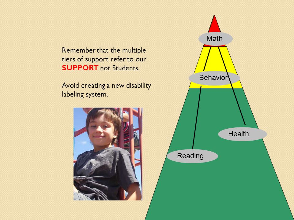 Math Remember that the multiple tiers of support refer to our SUPPORT not Students. Avoid creating a new disability labeling system.