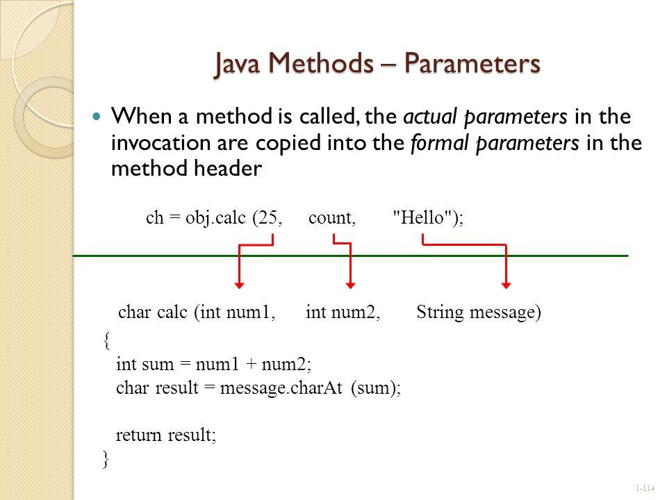 Java Methods – Parameters