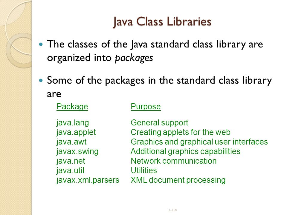 Java Class Libraries The classes of the Java standard class library are organized into packages.