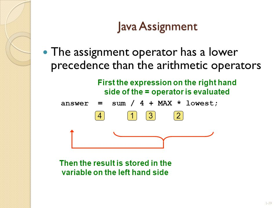 Java Assignment The assignment operator has a lower precedence than the arithmetic operators. First the expression on the right hand.