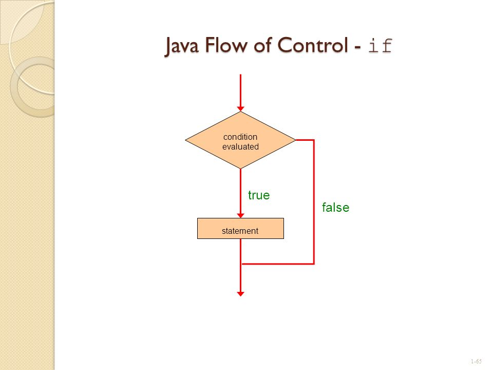 Java Flow of Control - if