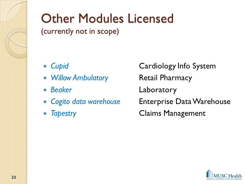 Other Modules Licensed (currently not in scope)