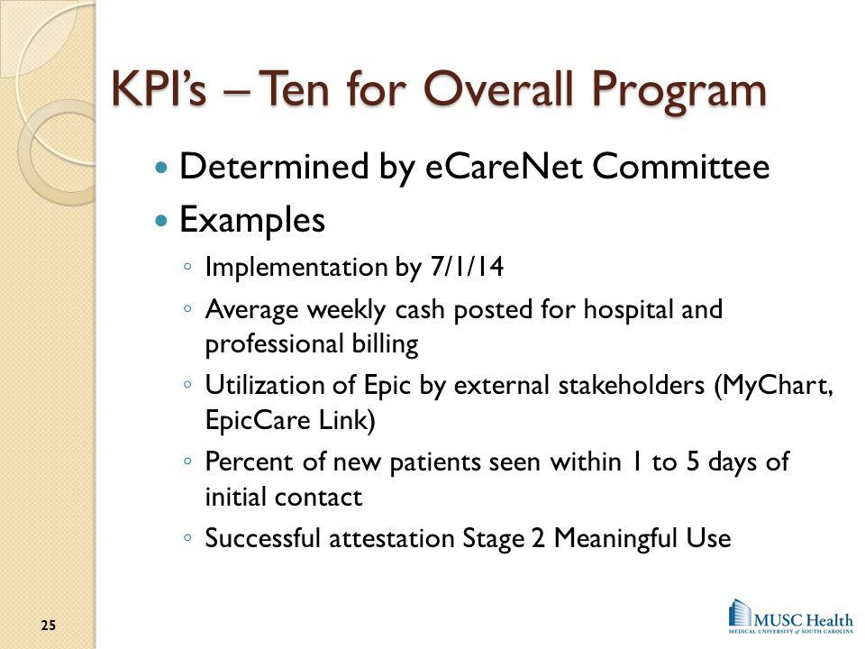 KPI's – Ten for Overall Program