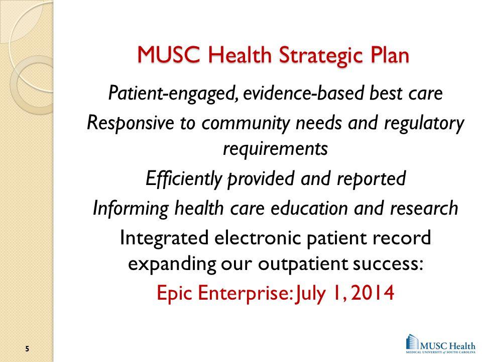 MUSC Health Strategic Plan