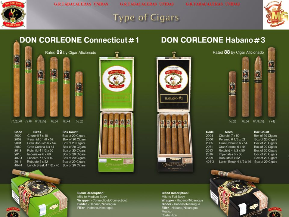 Type of Cigars G.R.TABACALERAS UNIDAS G.R.TABACALERAS UNIDAS G.R.TABACALERAS UNIDAS.