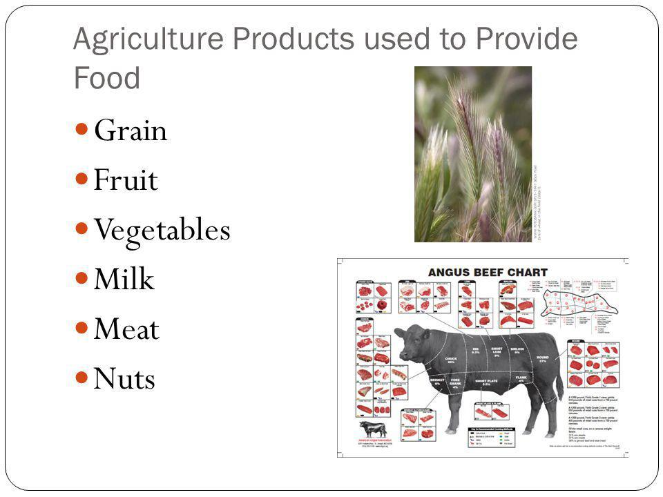 Agriculture Products used to Provide Food