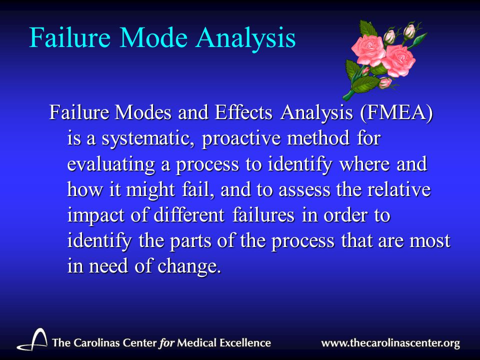 Failure Mode Analysis