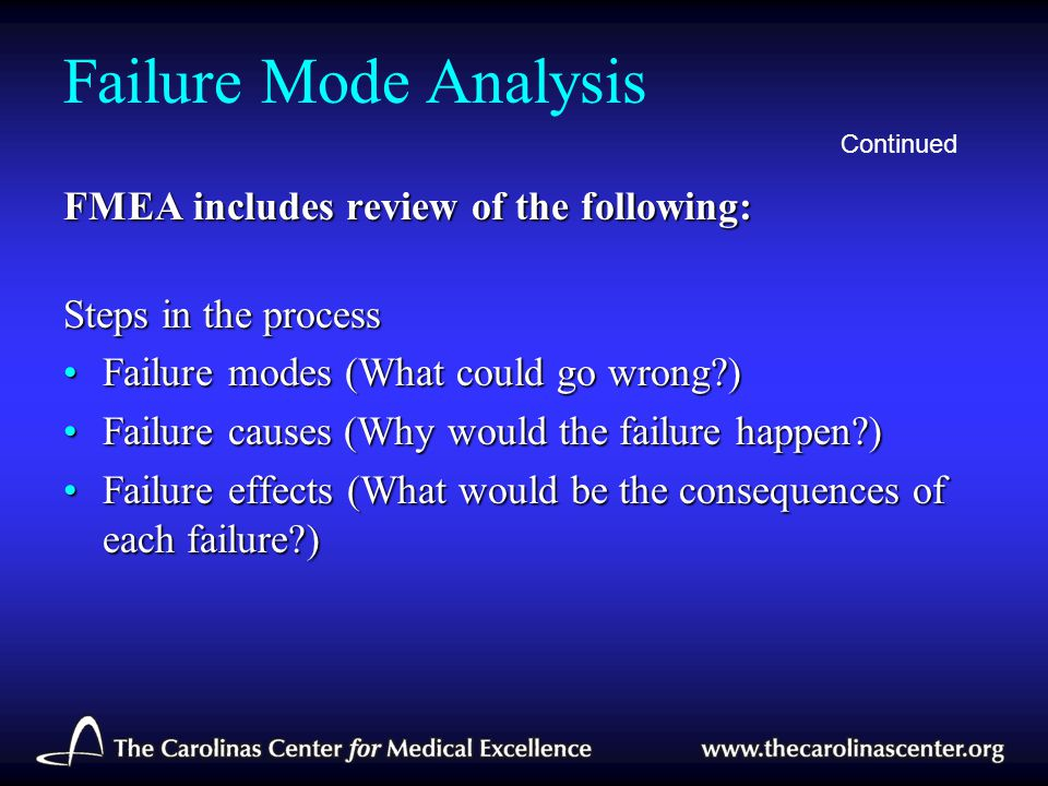 Failure Mode Analysis FMEA includes review of the following: