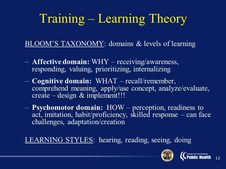 Training – Learning Theory