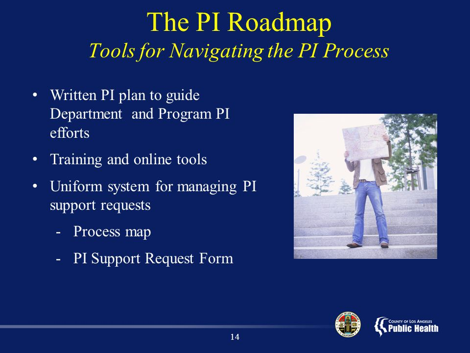 The PI Roadmap Tools for Navigating the PI Process
