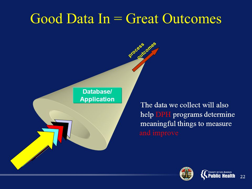 Good Data In = Great Outcomes