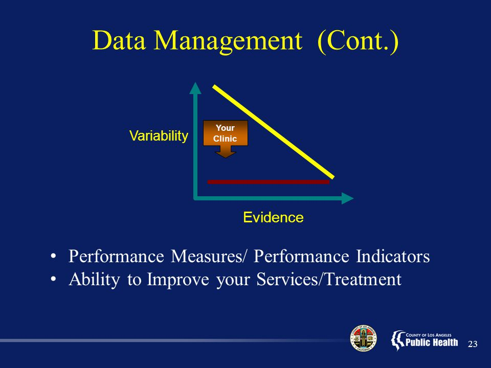 Data Management (Cont.)
