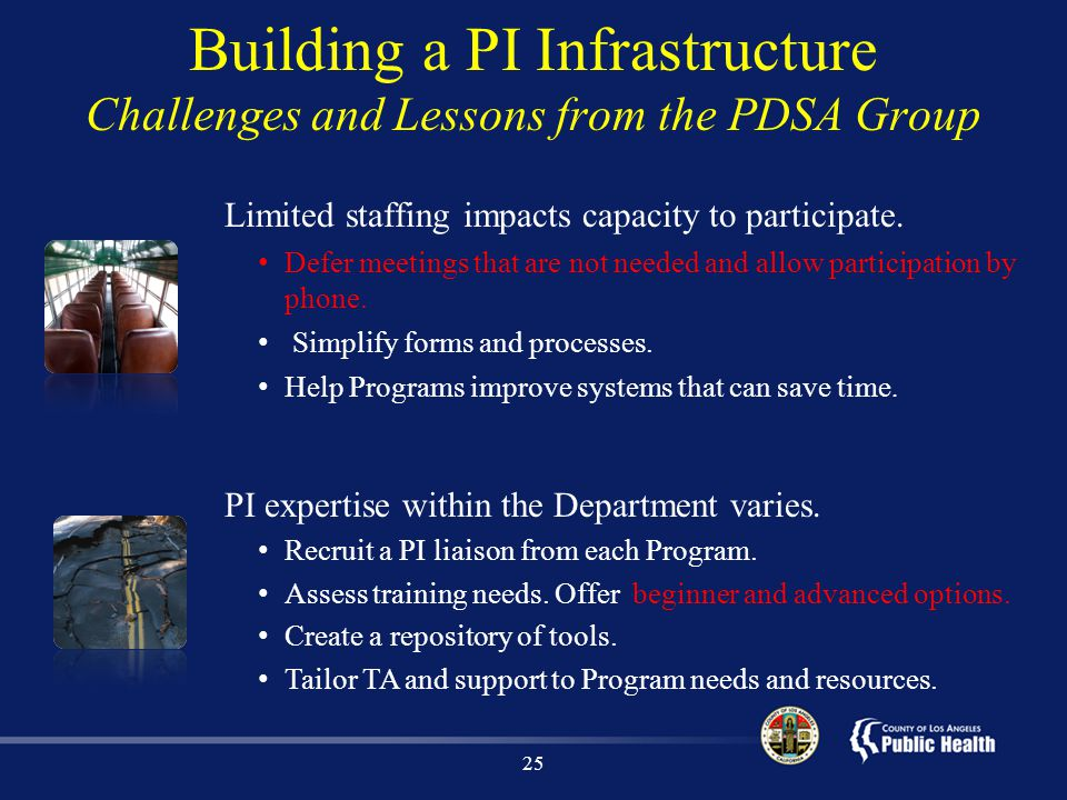 Building a PI Infrastructure Challenges and Lessons from the PDSA Group
