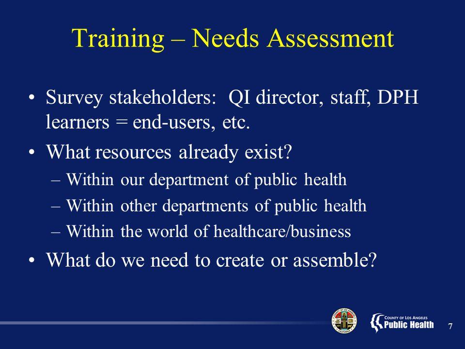 Training – Needs Assessment