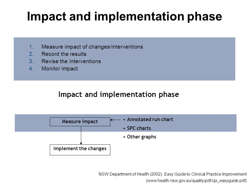 Impact and implementation phase