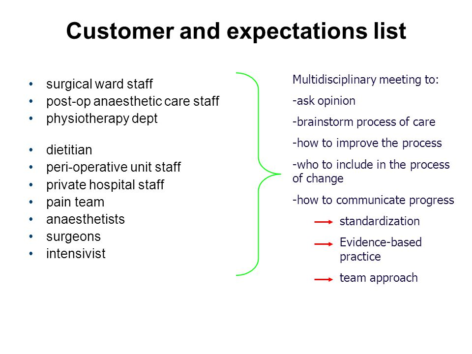 Customer and expectations list