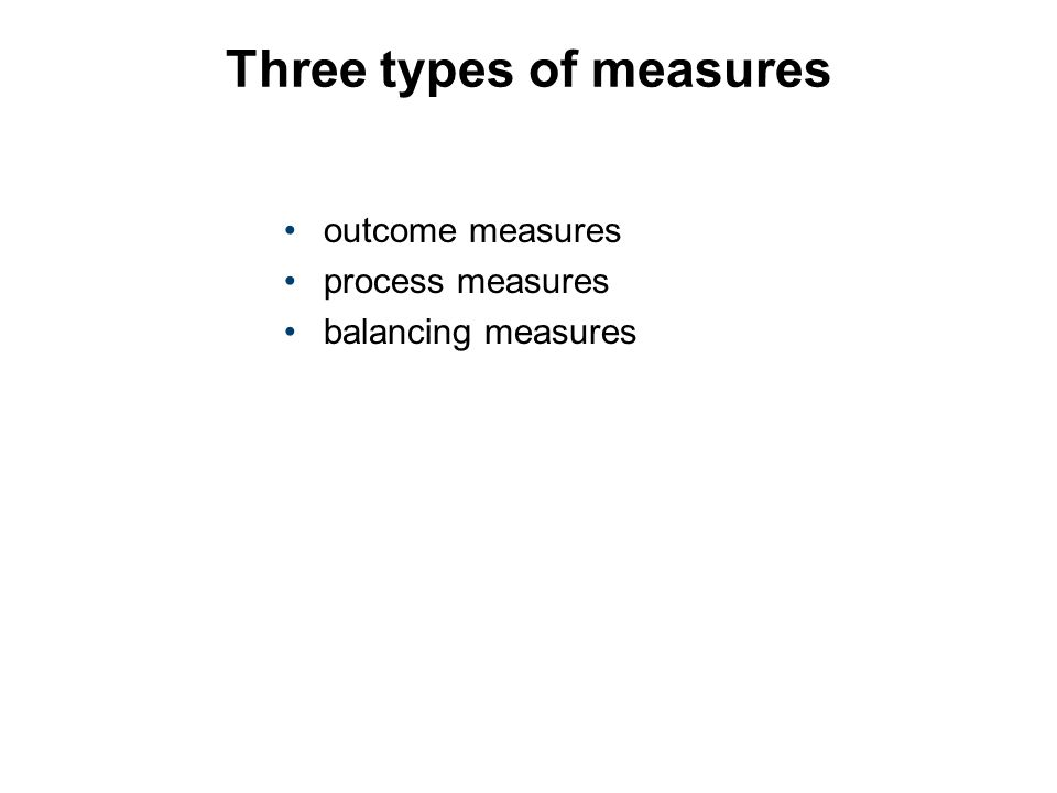 Three types of measures