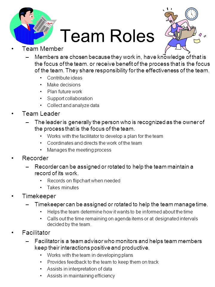 Team Roles Team Member Team Leader Recorder Timekeeper Facilitator