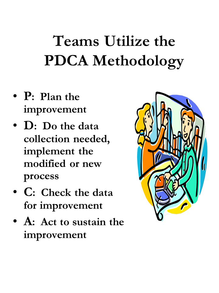 Teams Utilize the PDCA Methodology