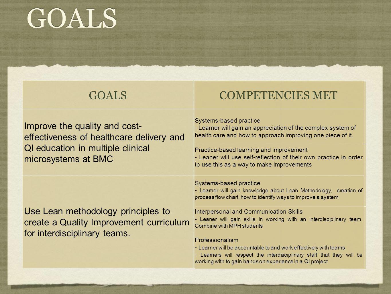 GOALS GOALS COMPETENCIES MET