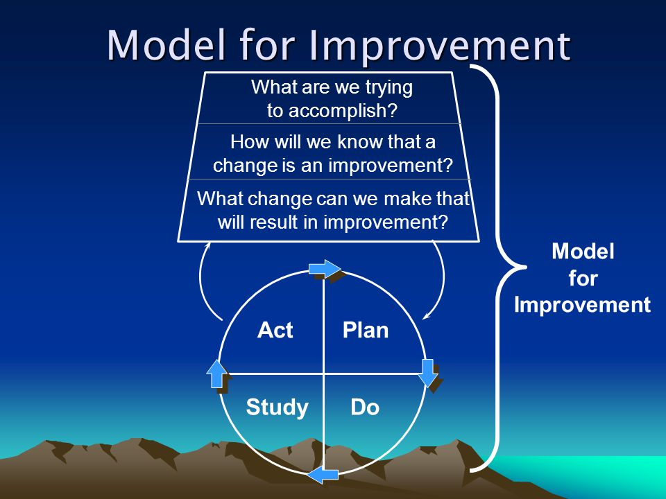 Model for Improvement Act Plan Study Do Model for Improvement