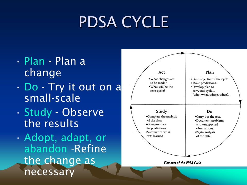 PDSA CYCLE Plan - Plan a change Do - Try it out on a small-scale