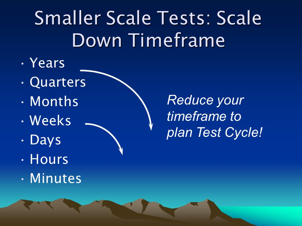 Smaller Scale Tests: Scale Down Timeframe