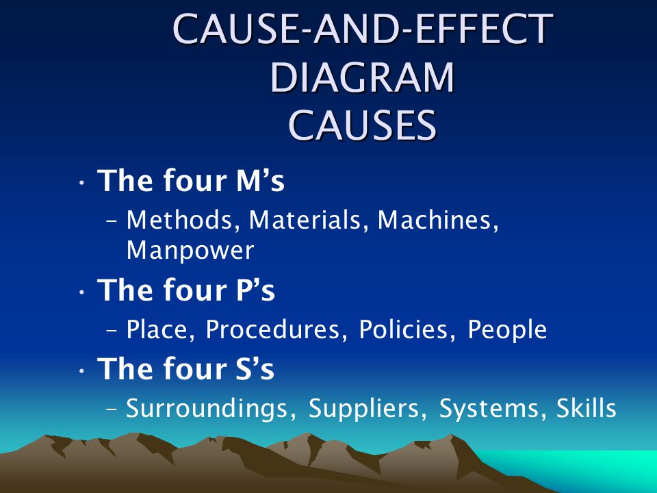 CAUSE-AND-EFFECT DIAGRAM CAUSES