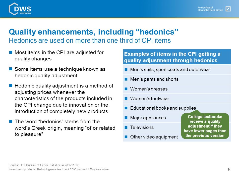 Quality enhancements, including hedonics Hedonics are used on more than one third of CPI items