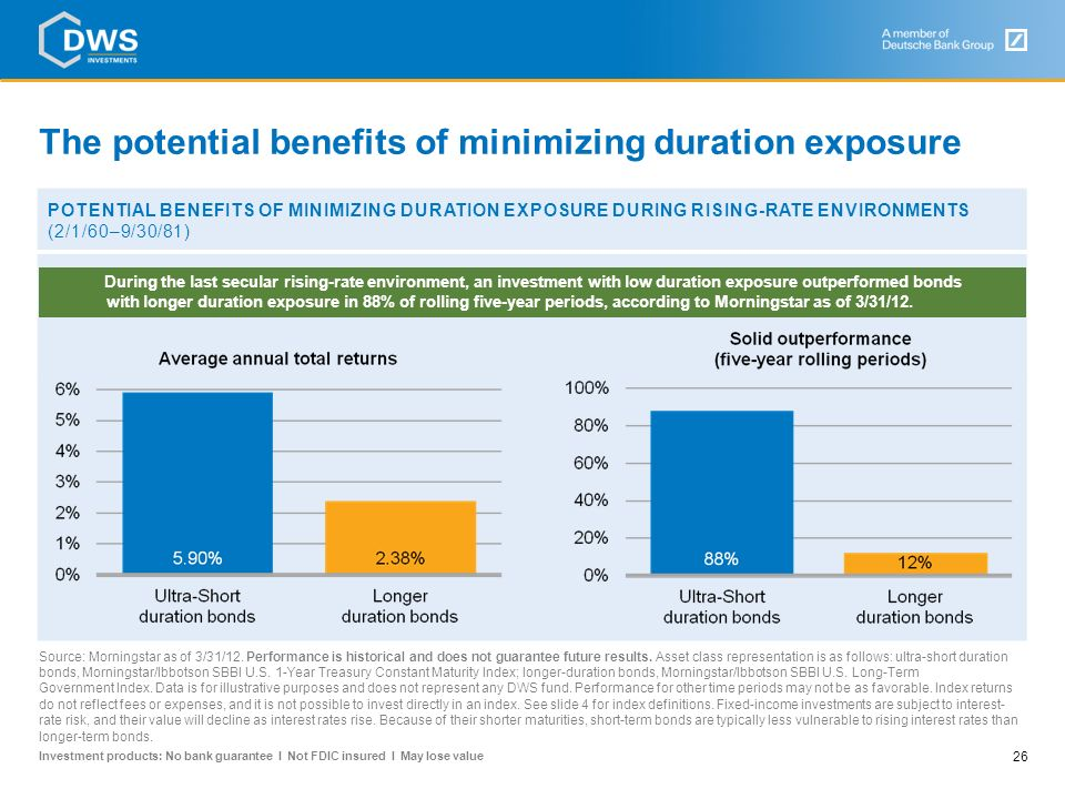 The potential benefits of minimizing duration exposure