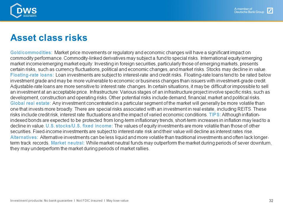 Asset class risks