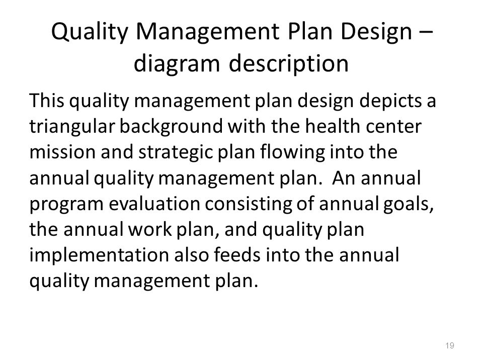 Quality Management Plan Design – diagram description