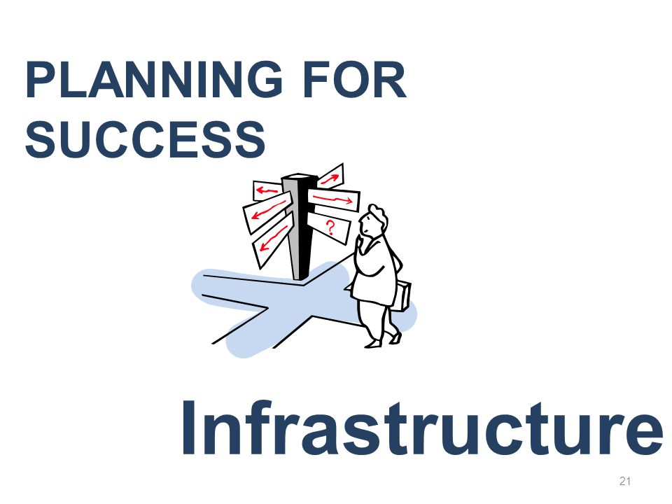 Planning for Success Infrastructure