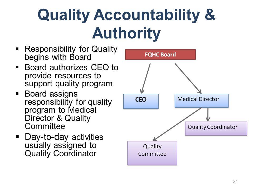 Quality Accountability & Authority