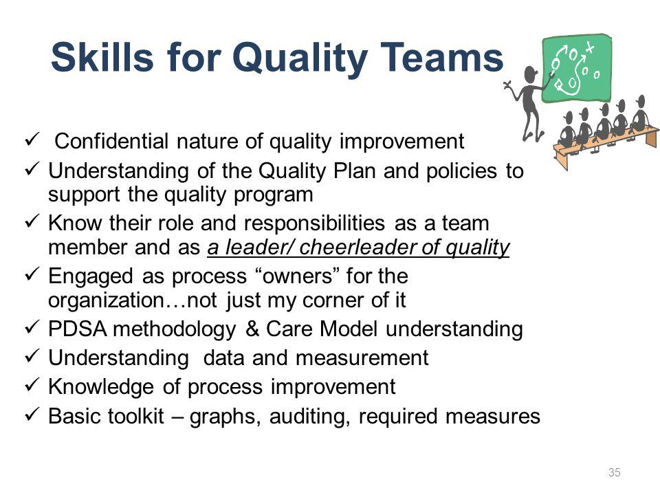 Skills for Quality Teams