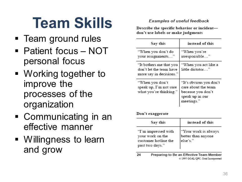 Team Skills Team ground rules Patient focus – NOT personal focus