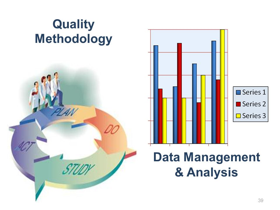 Data Management & Analysis
