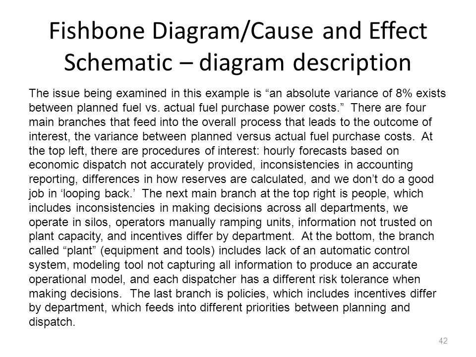 Fishbone Diagram/Cause and Effect Schematic – diagram description