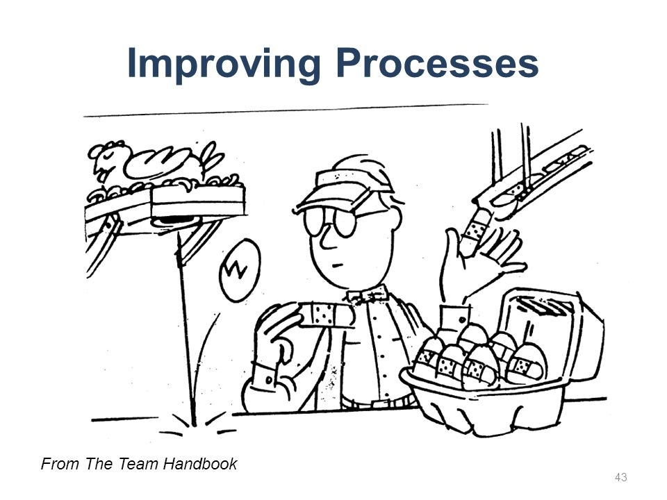 Improving Processes From The Team Handbook