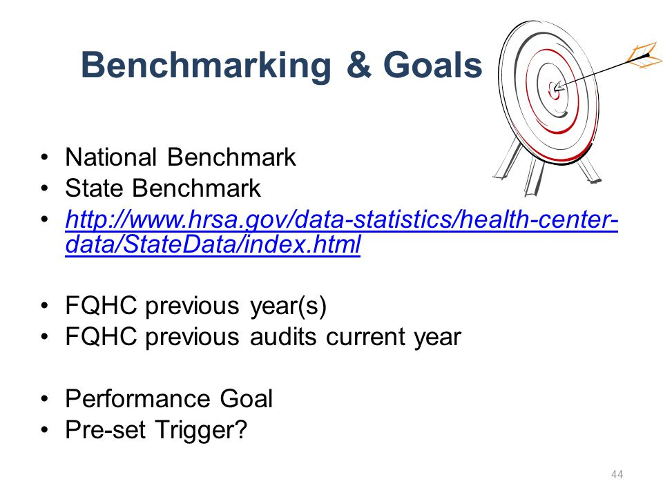 Benchmarking & Goals National Benchmark State Benchmark