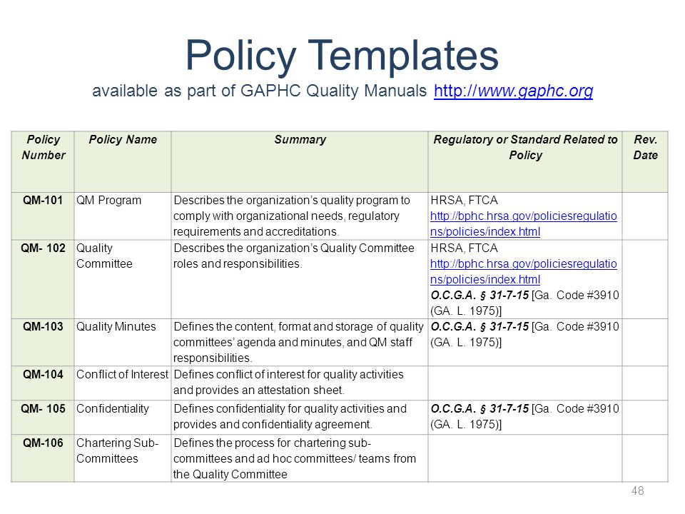 Regulatory or Standard Related to Policy