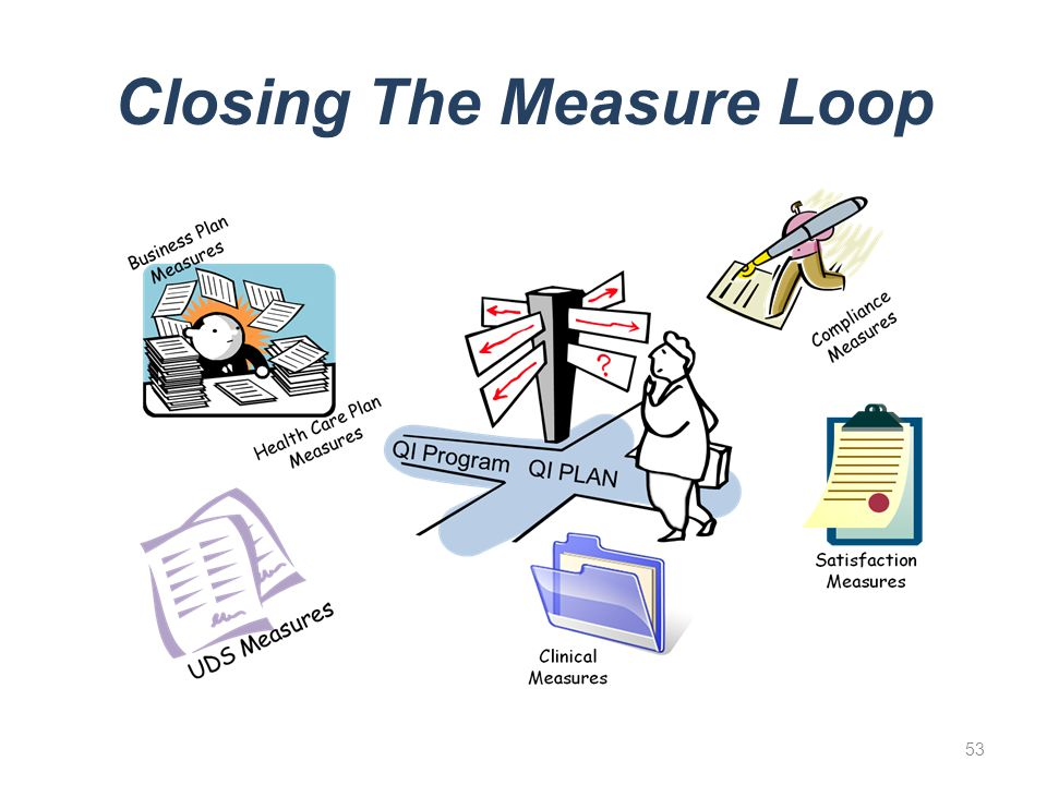 Closing The Measure Loop