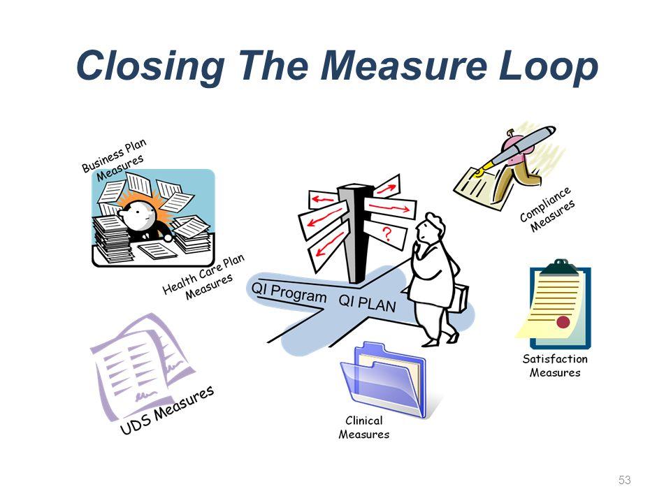 Closing The Measure Loop