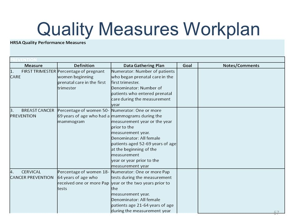 Quality Measures Workplan