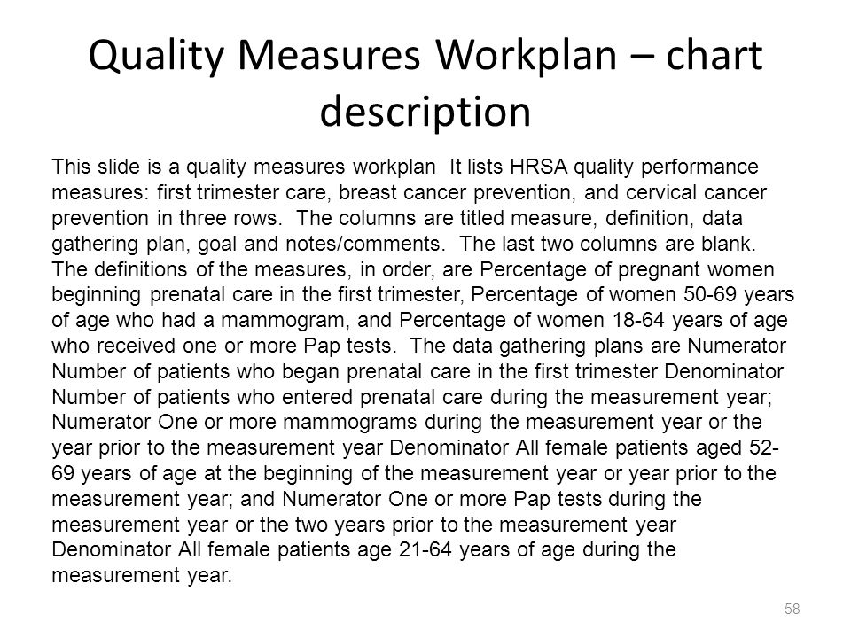 Quality Measures Workplan – chart description