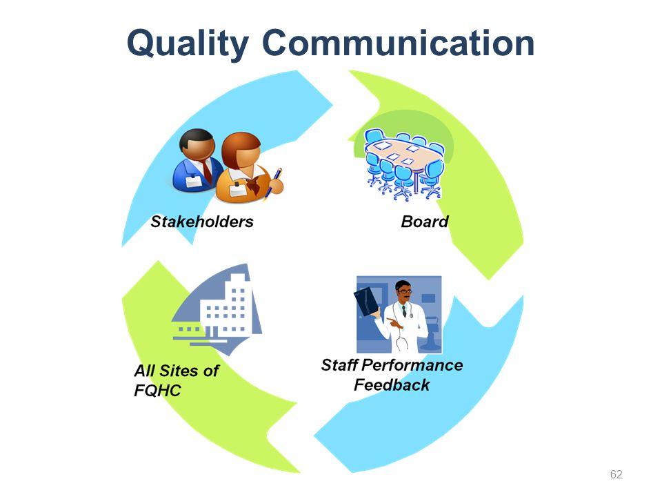 Quality Communication
