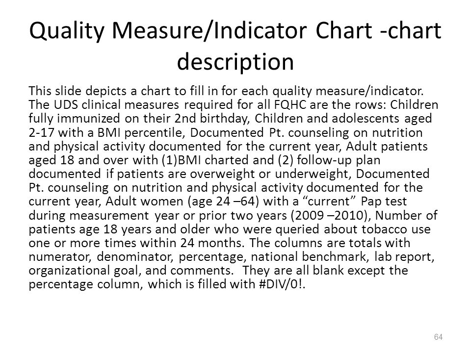 Quality Measure/Indicator Chart -chart description